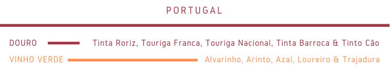 Portugal old world wine grape varieties