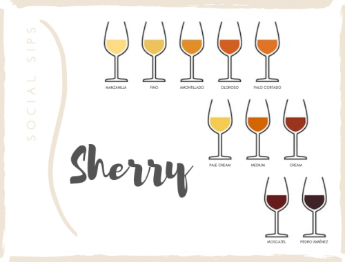 sherry wine